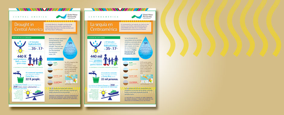 infographic-droughtcentralamerica-1